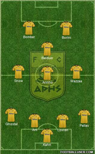 AS Aris Salonika 4-3-1-2 football formation
