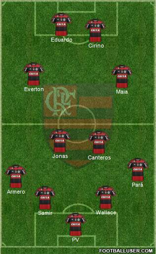 CR Flamengo 4-2-2-2 football formation