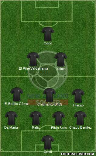 New Zealand 4-2-2-2 football formation