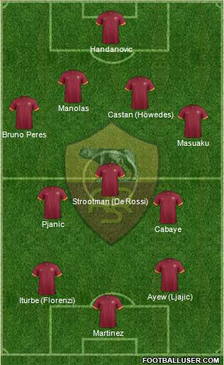 AS Roma 4-3-3 football formation