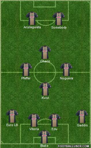Philadelphia Union 4-4-2 football formation