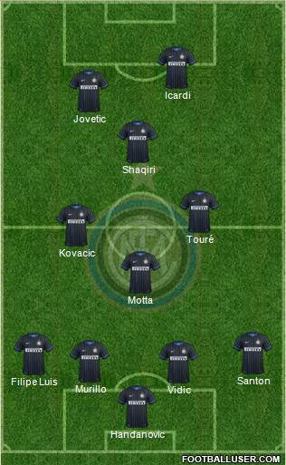 F.C. Internazionale 4-4-2 football formation