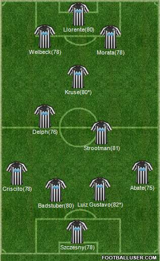 Newcastle United 4-2-1-3 football formation