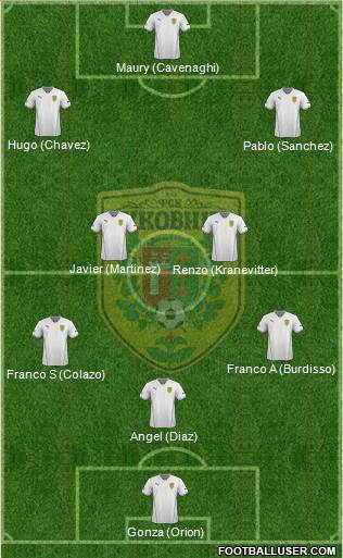 Bukovyna Chernivtsi 4-1-3-2 football formation