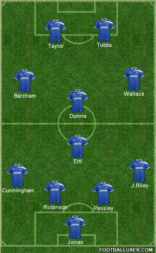 Portsmouth 4-1-3-2 football formation