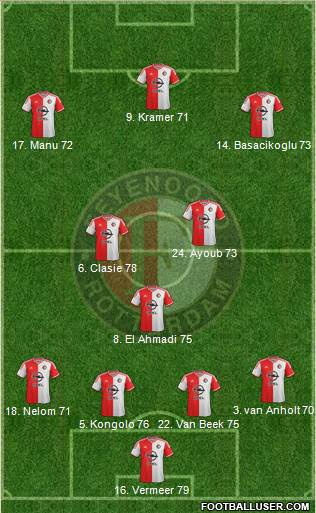 Feyenoord 3-5-1-1 football formation