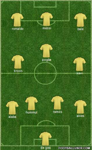 Europa League Team 4-3-3 football formation