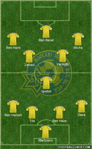 Maccabi Tel-Aviv 4-3-3 football formation