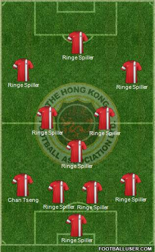 Hong Kong 4-3-3 football formation