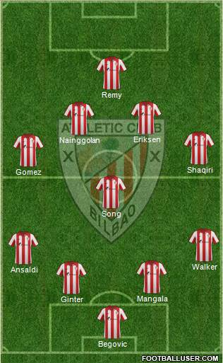 Bilbao Athletic 4-5-1 football formation