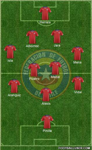 Chile 4-4-1-1 football formation