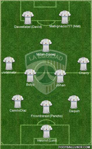CD La Equidad 3-4-1-2 football formation