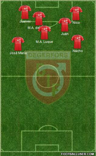 Degerfors IF 3-4-2-1 football formation