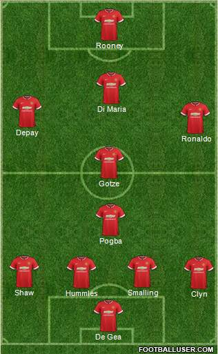 Manchester United 4-1-4-1 football formation