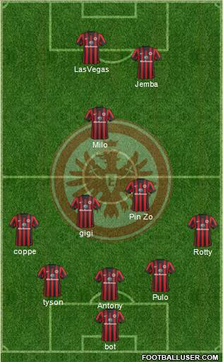 Eintracht Frankfurt 3-4-1-2 football formation