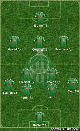 A.S. Saint-Etienne 4-2-3-1 football formation
