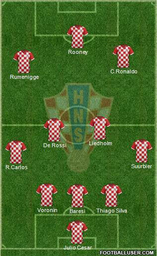 Croatia 3-4-3 football formation