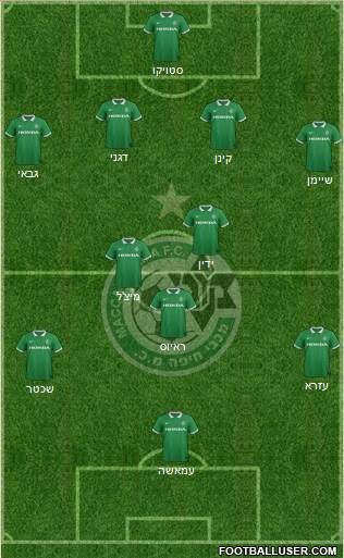 Maccabi Haifa 4-2-3-1 football formation