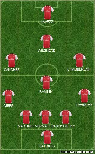 Arsenal 5-4-1 football formation