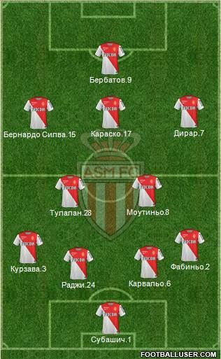 AS Monaco FC 4-2-3-1 football formation