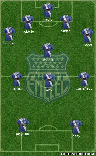 CS Emelec 5-3-2 football formation