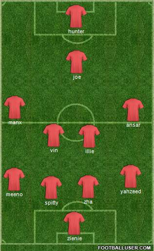 Fifa Team 4-5-1 football formation