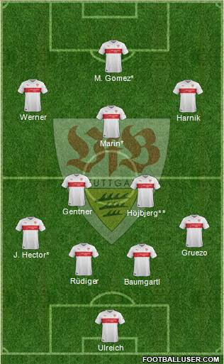 VfB Stuttgart 3-4-3 football formation