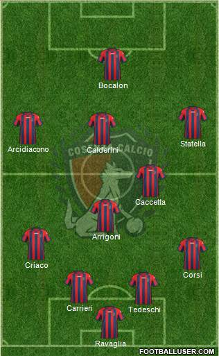 Cosenza 1914 4-2-3-1 football formation