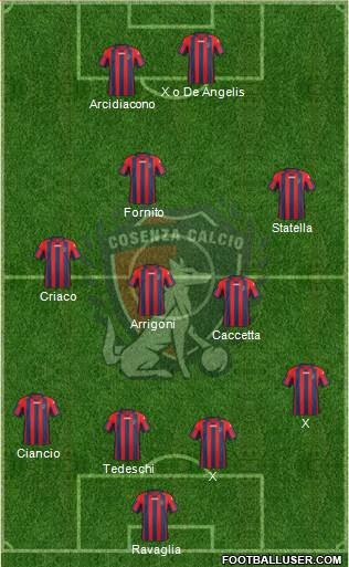 Cosenza 1914 4-3-1-2 football formation