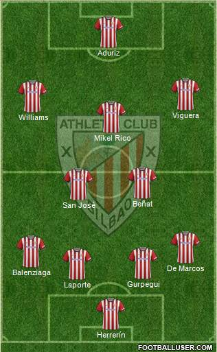 Athletic Club 4-3-1-2 football formation