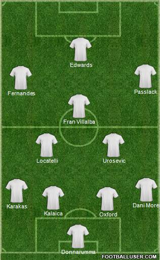 Football Manager Team 4-2-1-3 football formation