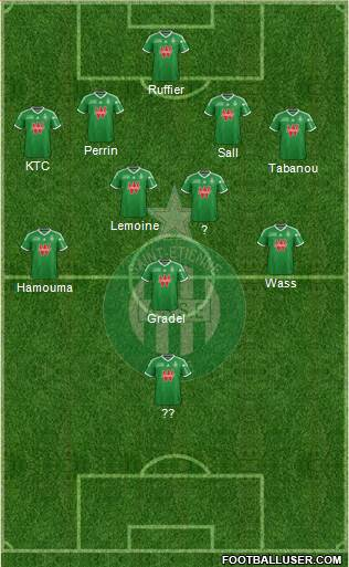 A.S. Saint-Etienne 4-4-2 football formation