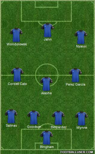 San Jose Earthquakes 4-3-3 football formation