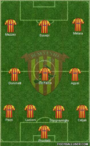 Benevento 4-3-3 football formation