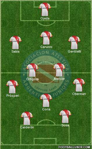 Argentinos Juniors 3-4-1-2 football formation