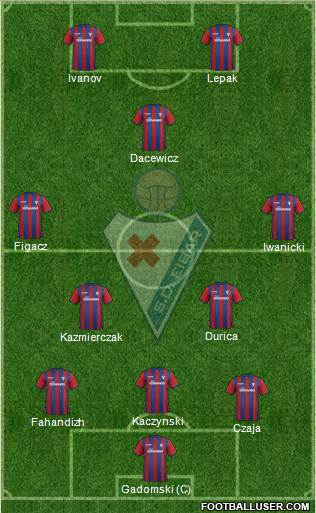 S.D. Eibar S.A.D. 3-4-1-2 football formation