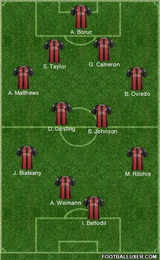 AFC Bournemouth 4-4-2 football formation