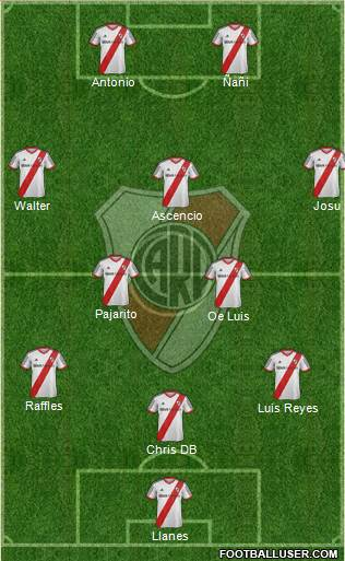 River Plate 3-5-2 football formation