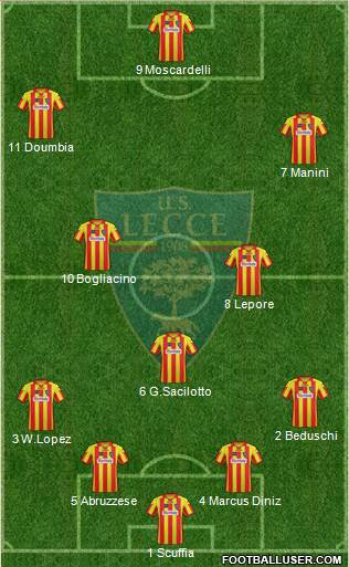 Lecce 4-3-3 football formation