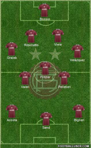 Lanús 4-3-3 football formation