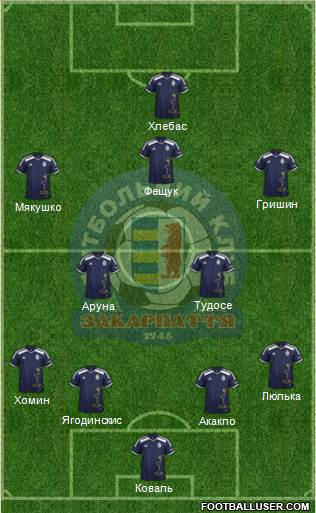 FC Zakarpattya Uzhgorod 4-2-3-1 football formation