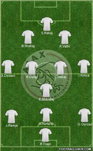 AFC Ajax 5-3-2 football formation