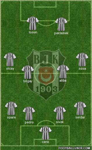 Besiktas JK 4-4-2 football formation