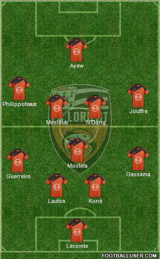 FC Lorient Bretagne Sud 4-1-4-1 football formation
