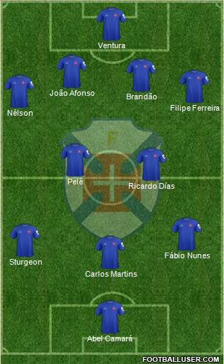 C.F. Os Belenenses - SAD 4-2-3-1 football formation