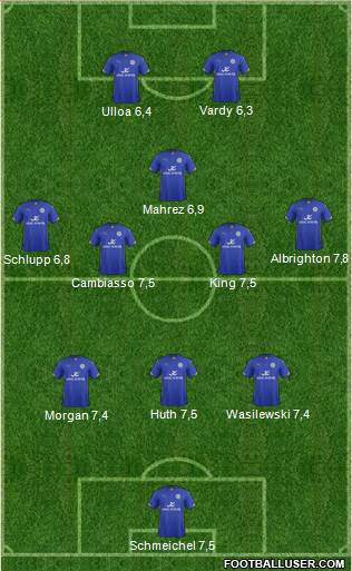 Leicester City 3-4-1-2 football formation
