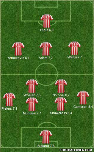 Stoke City 4-2-3-1 football formation