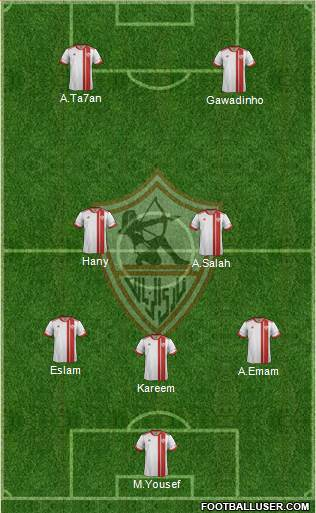 Zamalek Sporting Club 5-3-2 football formation