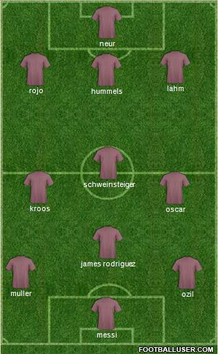 World Cup 2014 Team 3-4-2-1 football formation
