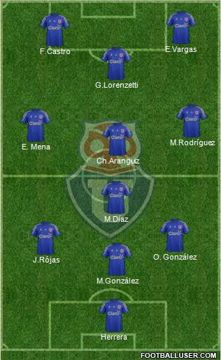 CF Universidad de Chile 3-4-1-2 football formation